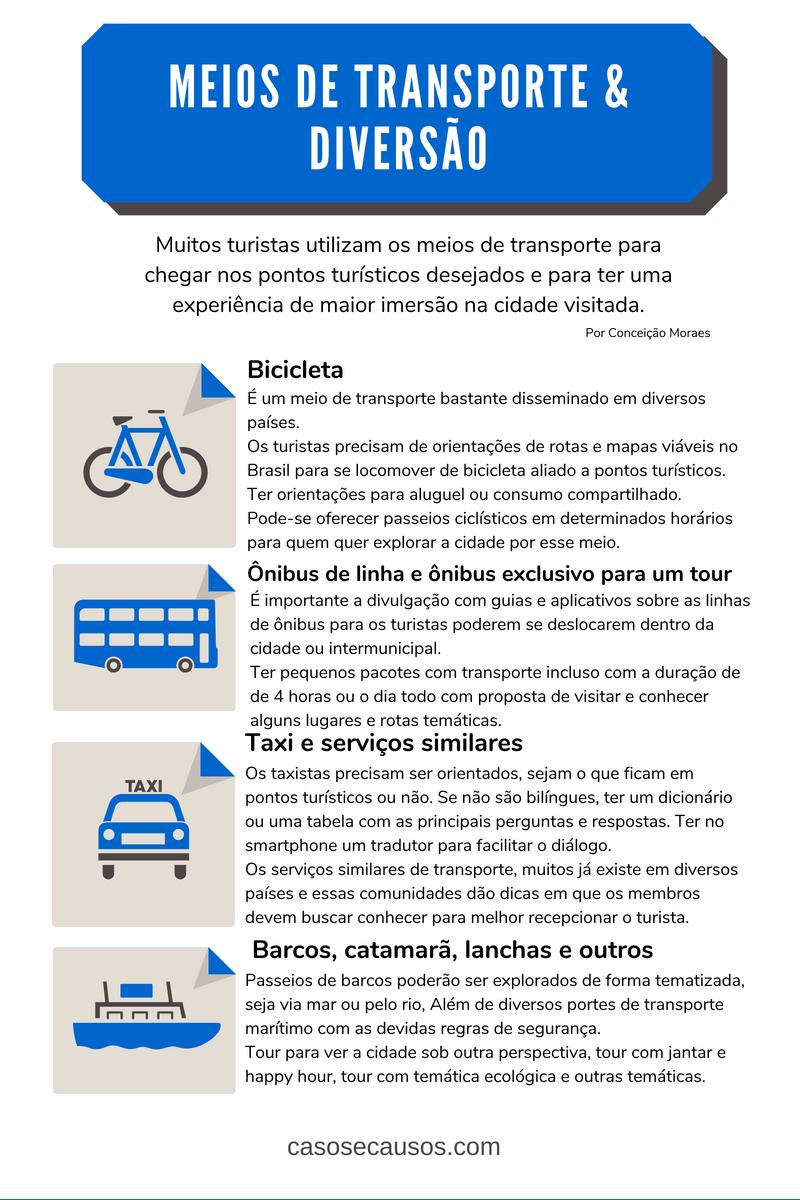 Meios de transporte & Diversão